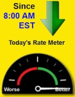 Current Home Mortgage Rates