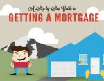 How long does it take for a mortgage loan closing