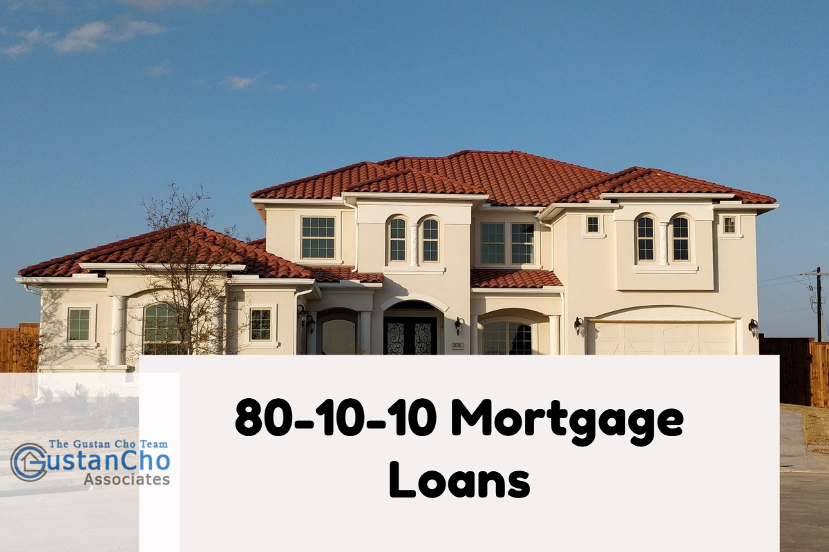 how to buy a house without a mortgage loan