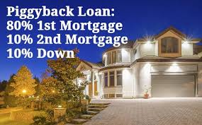 80/10/10 Mortgage Loans