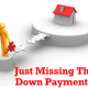 Down Payment Requirements On Home Purchase