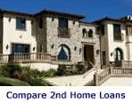 Second Home Versus Investment Home Financing