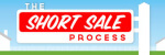 Short Sale: Short Sale Process