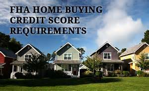 Minimum Credit Scores Required For Home Loans