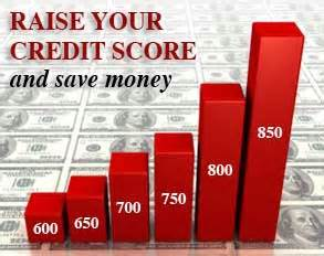 Improving Your Credit Scores To Qualify For Mortgage Loan