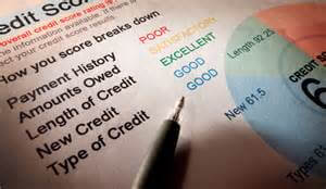 Home Loan With 580 Credit Score