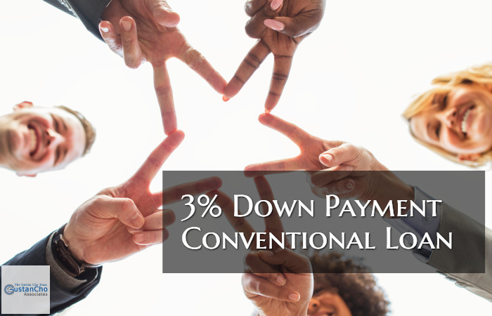 3% Down Payment Conventional Loan