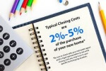 What Are Closing Costs And How To Cut Down Fees and Title Charges?