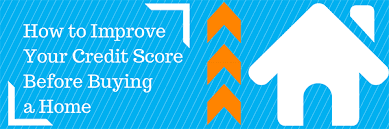 Credit Scores Impact On Mortgage Rates