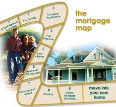 Mortgage Loan Application Process