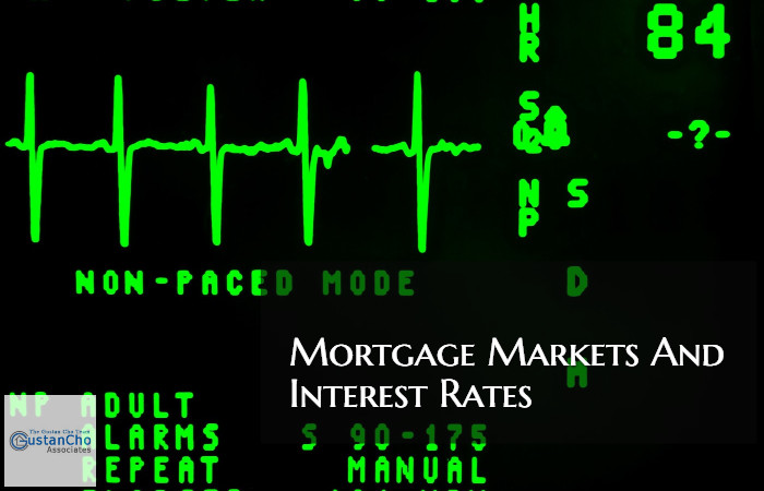 Overview Of Mortgage Markets And Interest Rates