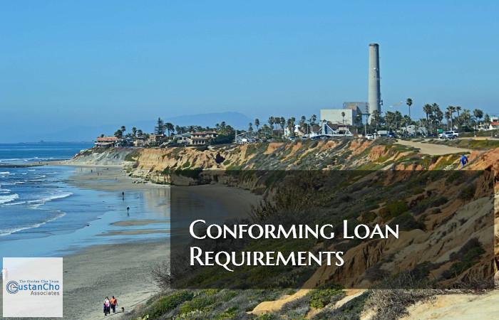 Conforming Loan Requirements