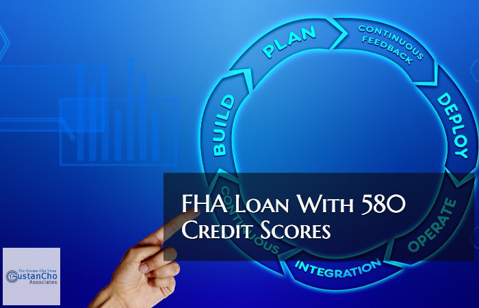 FHA Loan With 580 Credit Scores