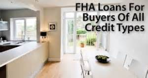 Qualifying For FHA Loan With 580 Credit Scores