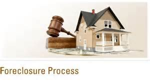 Foreclosure Procedures And Process