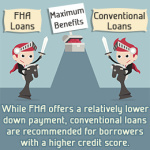 Why FHA Loan Versus Conventional Loan