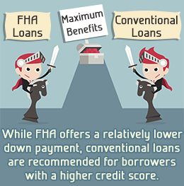 FHA Loan Versus Conventional Loan