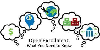 Open Enrollment For Health Insurance Today