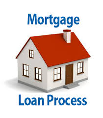 Stress During Mortgage Process