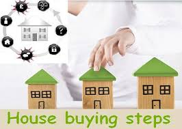 Tips In Buying A House