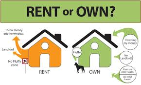 Owning Versus Renting