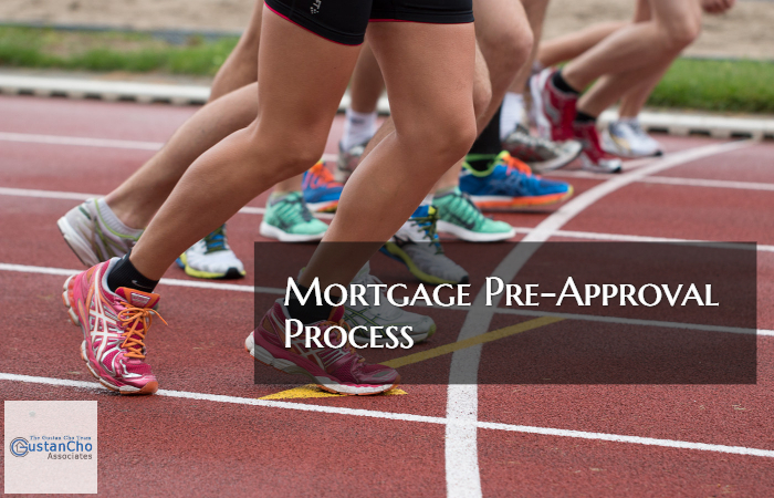 Tips To Fast Mortgage Clear To Close