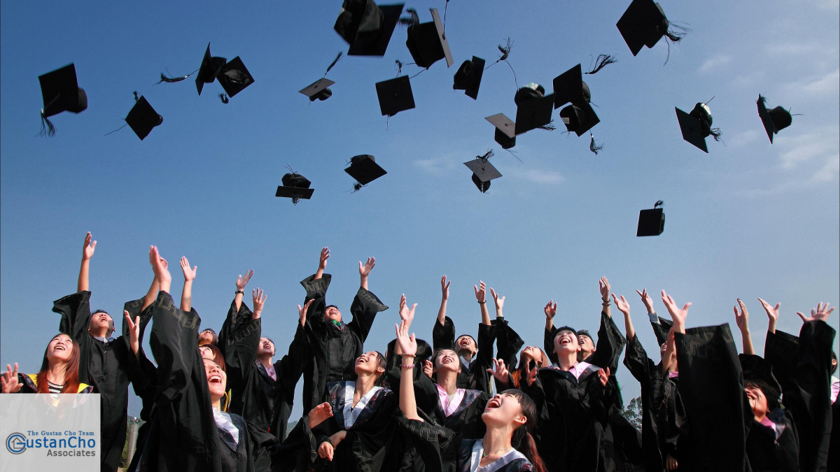 what are the Mortgage For College Graduates Lending Guidelines