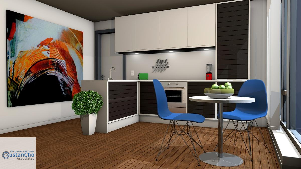 Renting Condominium