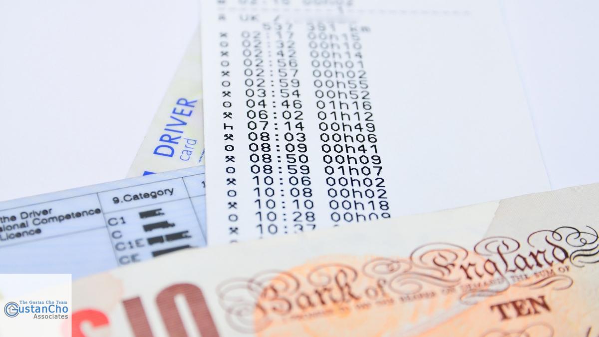 Applying For My Mortgage Loan Originator's Licenses