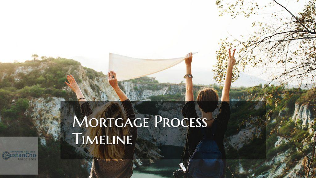 Mortgage Process Timeline
