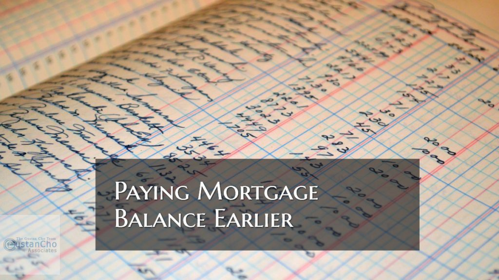 Paying Off Mortgage Balance Earlier Than The Loan Term