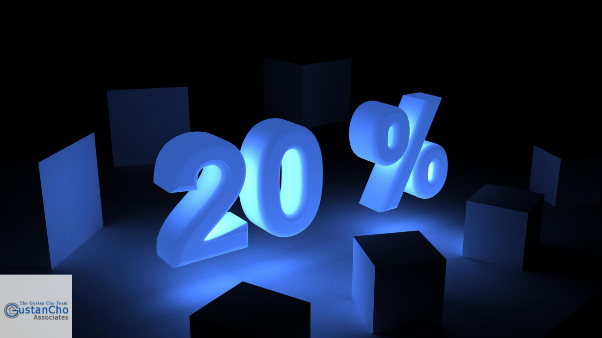 Reducing Mortgage Rates By Paying Points