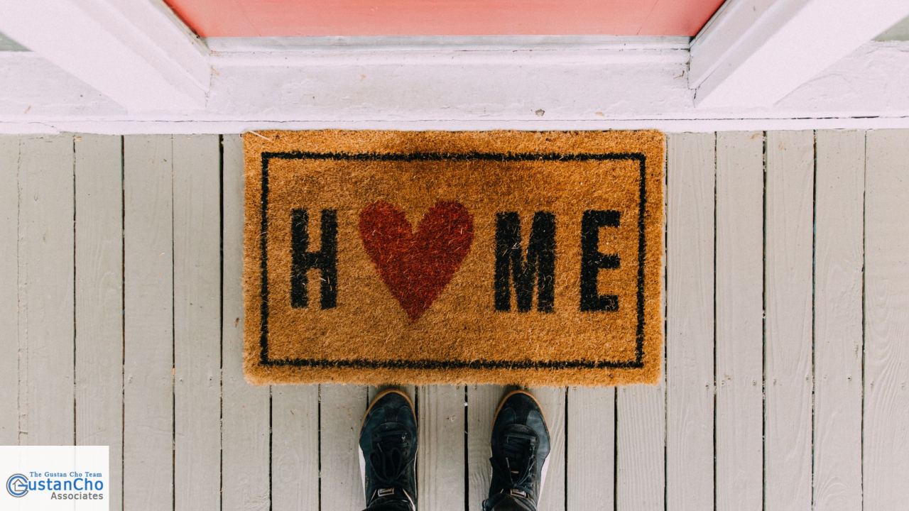 What are FHA Home Appraisal Basics
