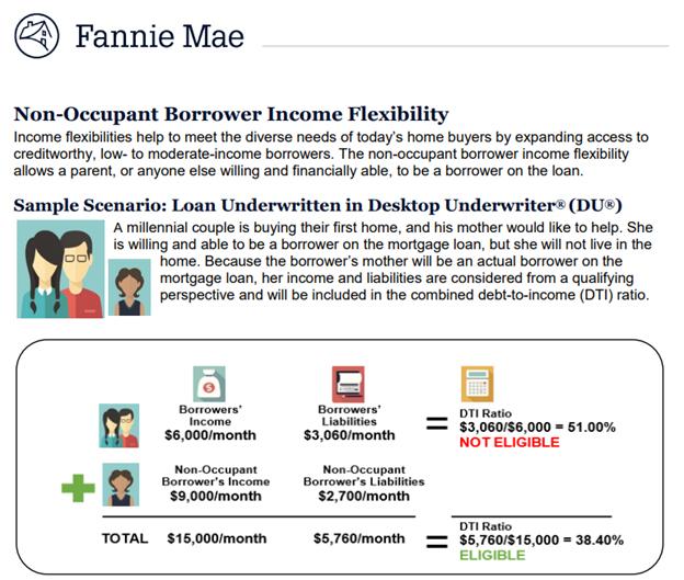Fannie Mae-non-occupant borrower Income Flexibility