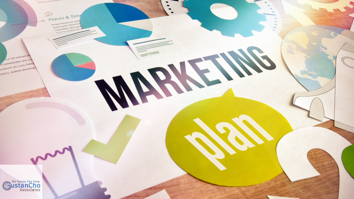 What does marketing mean and branding your name