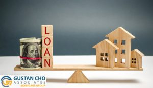 What are the FHA loans
