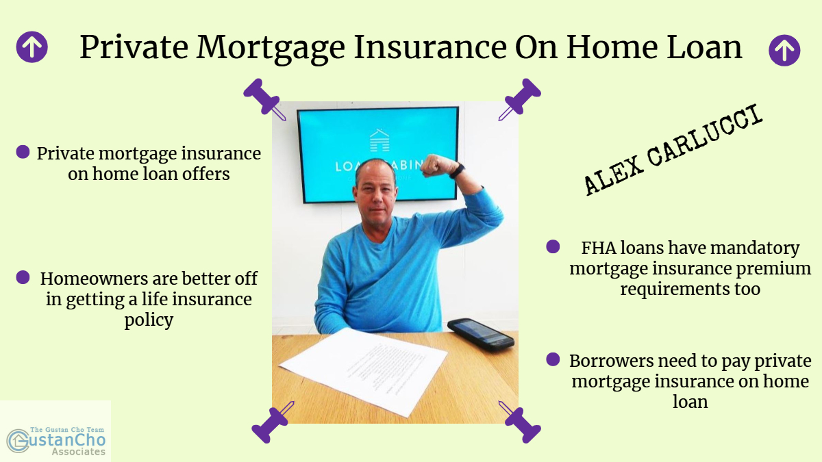 Private Mortgage Insurance On Home Loan Guidelines