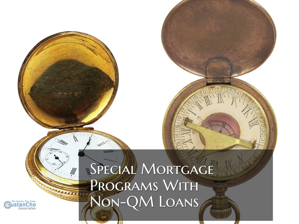 Special Mortgage Programs