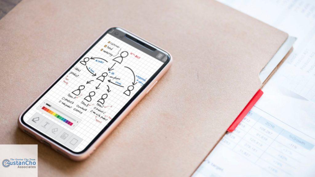 Portfolio Loan Programs And Guidelines