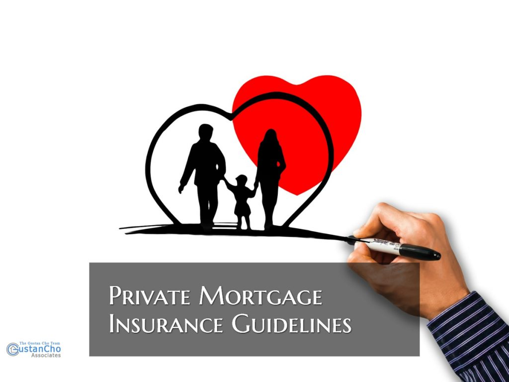 Private Mortgage Insurance Guidelines