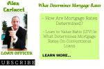 What Determines Mortgage Rates