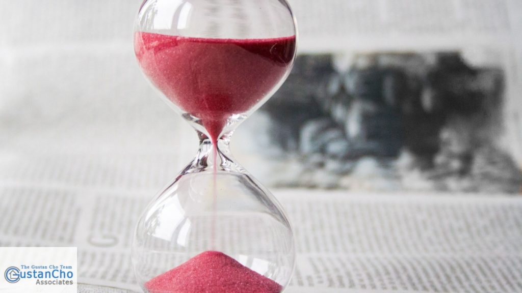 Mortgage Timeline From Disclosure To Clear To Close