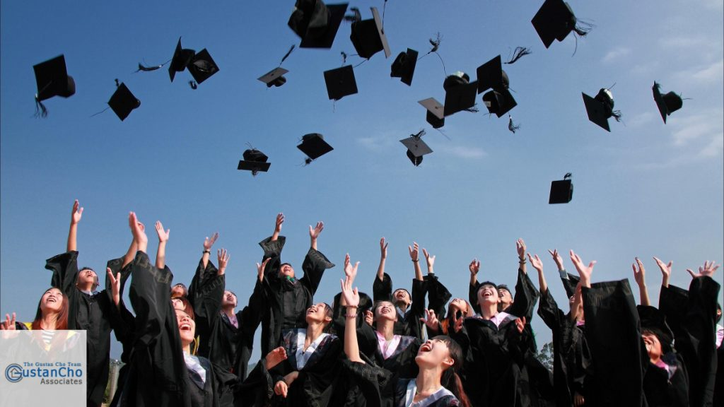 FHA Guidelines Versus Overlays On Student Loans