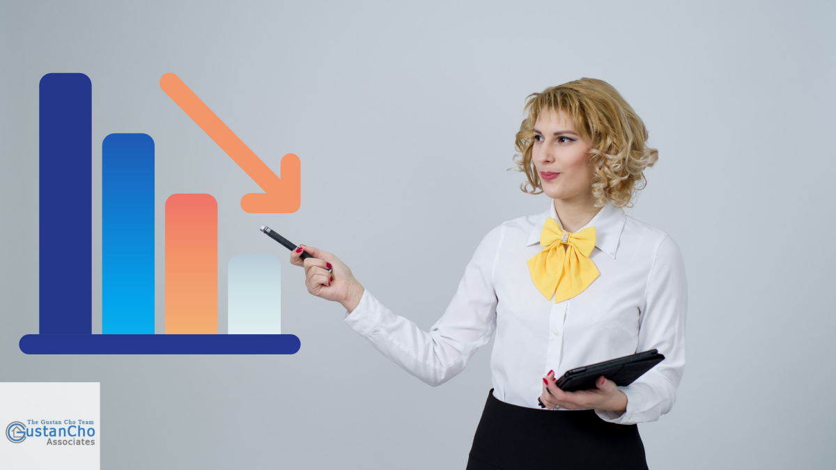 Impact Of FED Rate Cut To Lower Mortgage Rates