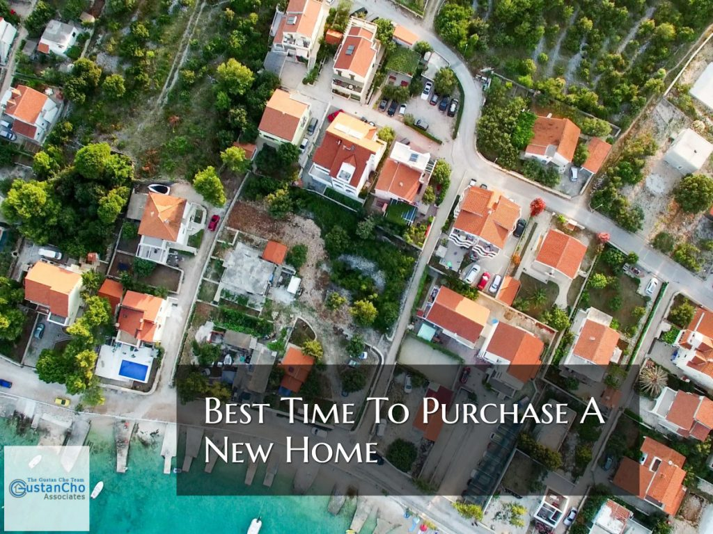 Best Time To Purchase A Home