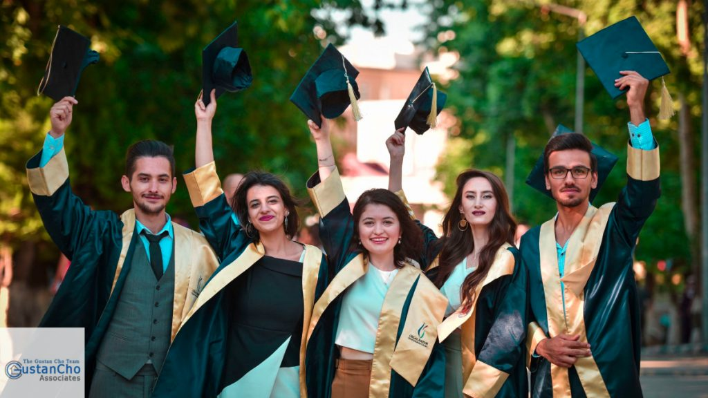 what are FHA Guidelines On College Graduates With No Employment History