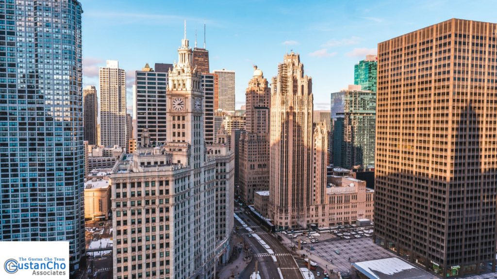 What are Chicago And FHA Loans