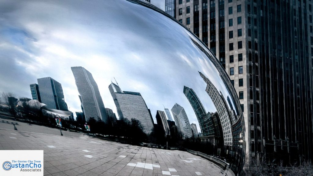 What is Comparison Of Chicago Pension Funds Versus Other Major Cities