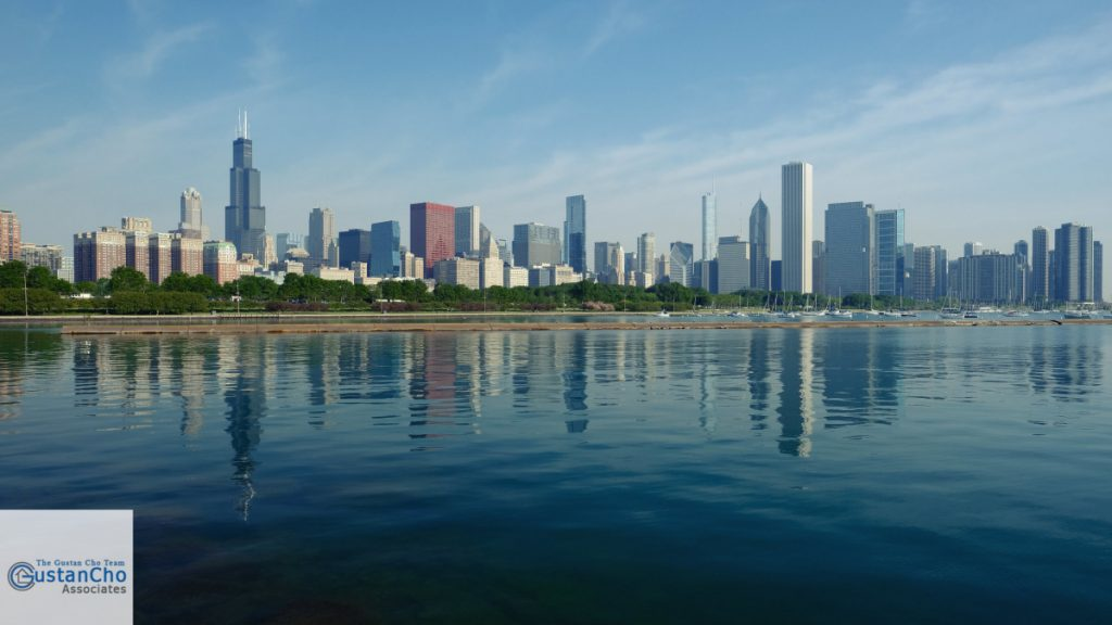What is Economy Of Chicago