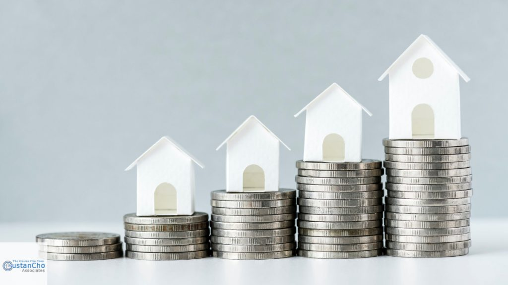 What is History On Home Prices